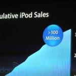 ipod_sales