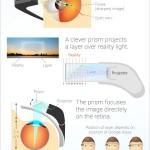 google-glass-nasil-calisir-infographic