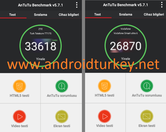 TT175-Vodafone-Smart-6-Antutu-Karsilastirmasi-androidturkey.net_1